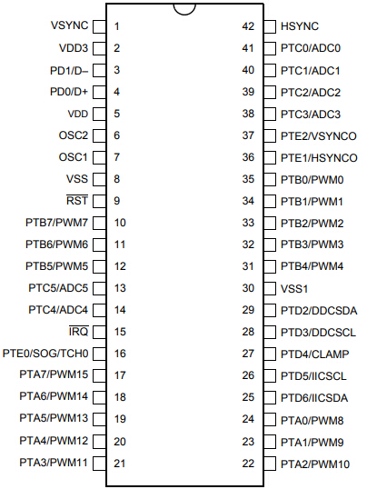 42-Pin SDIP Pin Assignments