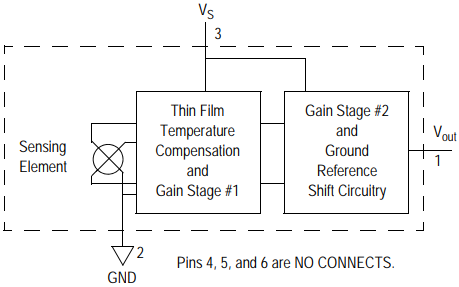 Fully Integrated Pressure Sensor Schematic for Unibody Package Devices