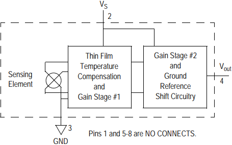 Fully Integrated Pressure Sensor Schematic for Small Outline Package Devices