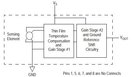 Fully Integrated Pressure Sensor Schematic