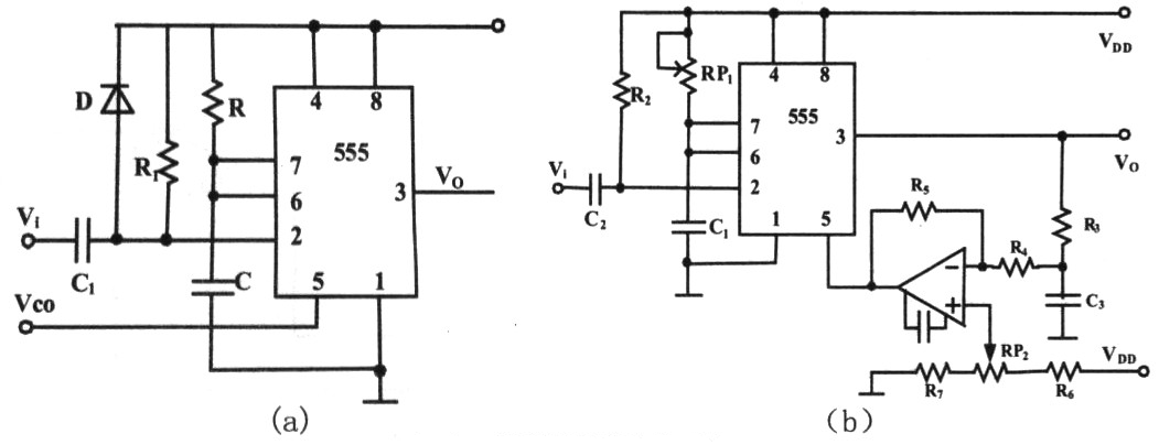 Monostable Voltage Controlled Oscillator