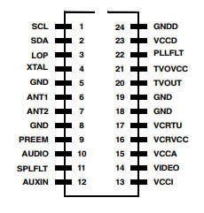 MC44BC374DWR2 Pin Connections