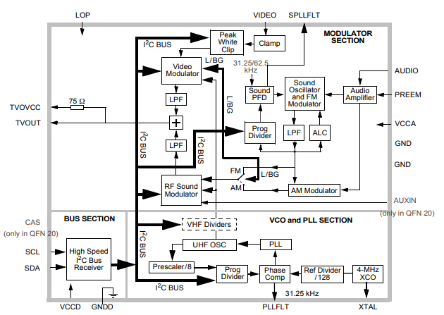 MC44BS373CA Simplified Block Diagram